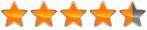 Schraubendreher Vergleich 3,5 Sterne